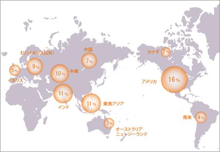 アリババドットコム 国際サイト登録ユーザーの分布